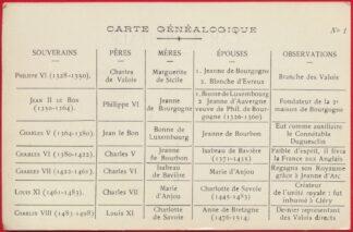cpa-carte-genealogique-souverains-philippe-jea,-bon-charles-louis