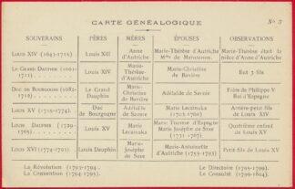 cpa-carte-genealogique-souverains-louis-xiv-louisxvi