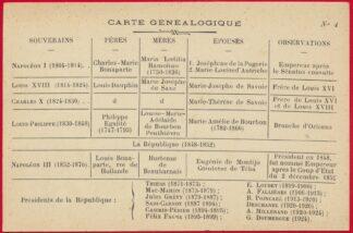 cpa-carte-genealogique-souverains-napoleon